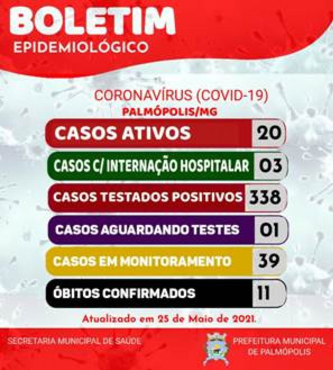 BOLETIM CORONAVIRUS 25-05-2021